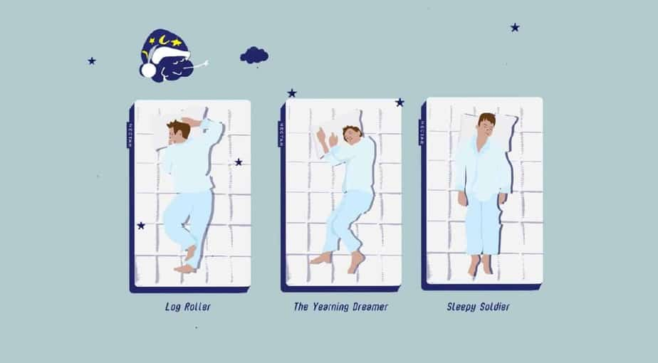 Infographic showing different sleeping positions