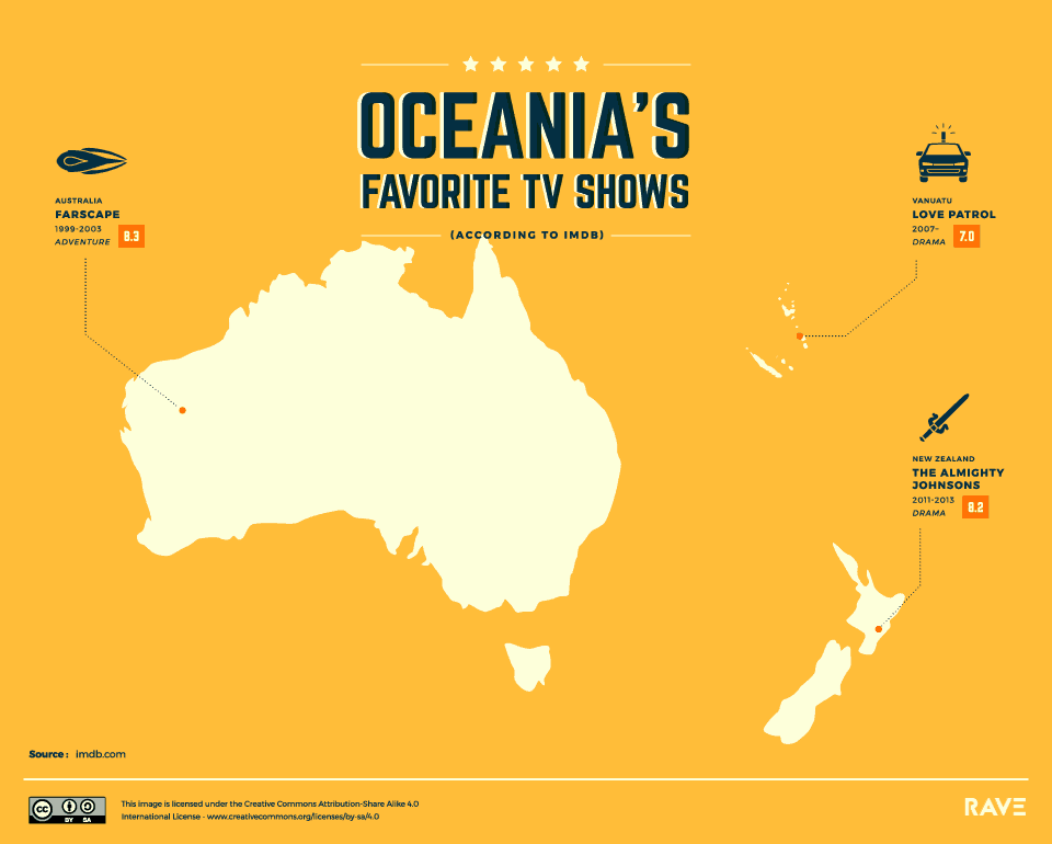 Highest rated TV shows in Oceania