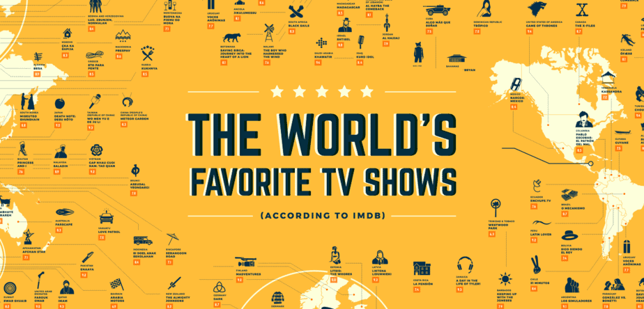 Every Country's Best Rated TV Shows (According to IMDb)