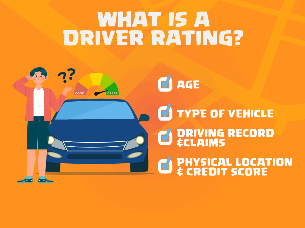 What is a Drive Rating?