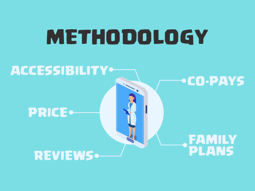 Methodology for Telehealth Services for Businesses to Offer Employees