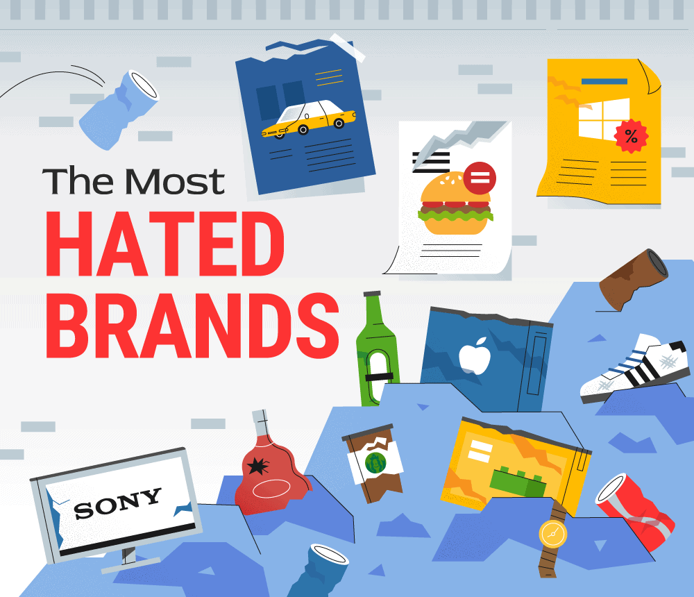The Most Hated Brands in Every Country